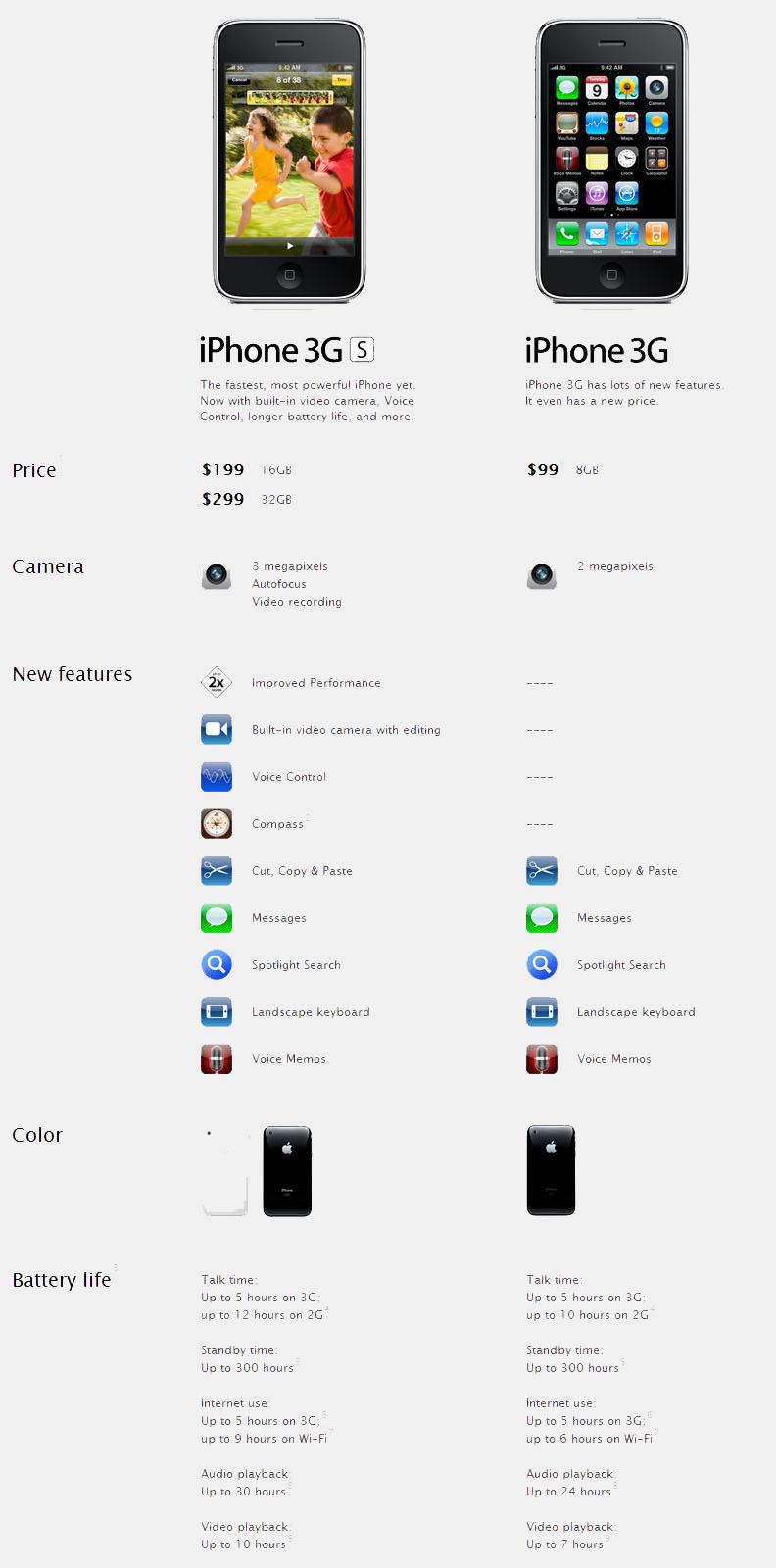 Как ввести iPhone (iPad) в режим DFU 14